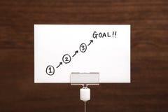 Anfang und Ziel geschrieben auf Papier Stockbild