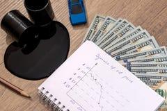 Ange de los precios del petróleo en dólares, calculadora Fotos de archivo libres de regalías