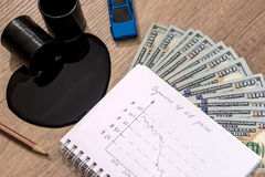 Ange von Ölpreisen in den Dollar, Taschenrechner Lizenzfreie Stockfotos