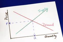 Angebot- und Nachfragekurven Stockbild