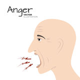 Anger emotion vector. Vector head sketched silhouette of a screaming angry bold man. Negative emotion illustration. Anger illustration. Hand drawn, clean Royalty Free Stock Photography