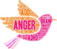 Anger Word Cloud. Anger ADHD word cloud on a white background Royalty Free Stock Image