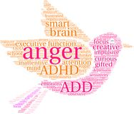 Anger Word Cloud. Anger ADHD word cloud on a white background Royalty Free Stock Photography
