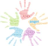 Anger Word Cloud Stock Image