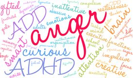 Anger Word Cloud. Anger ADHD word cloud on a white background Stock Photography