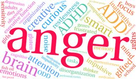 Anger Word Cloud. Anger ADHD word cloud on a white background Royalty Free Stock Photos
