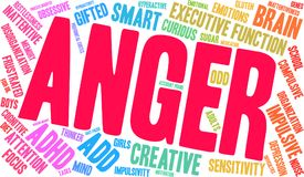 Anger Word Cloud. Anger ADHD word cloud on a white background Stock Photo