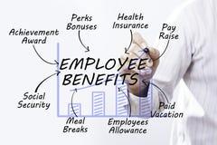 Angestellter Nutzen der Geschäftsmannhandzeichnung, Geschäfts-Konzept Lizenzfreies Stockfoto