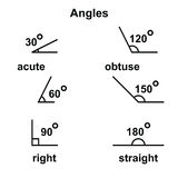 Angles geometric acute obtuse straight Royalty Free Stock Photo