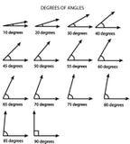Angles Stock Photo