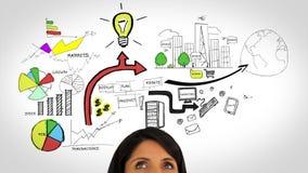 Animación coloreada que muestra el plan empresarial y una observación de la mujer metrajes
