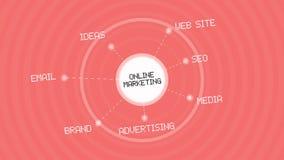 Animación conceptual del márketing en línea stock de ilustración