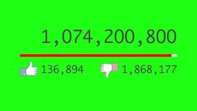 Animaci?n de un contador video que aumenta r?pidamente a 1 mil millones opiniones Chromakey incluy? Mucha de aversiones