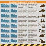 Animal husbandry infographic, agriculture, , flat design, elements Stock Photo