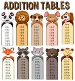 Animal and Math Times Table. Illustration royalty free illustration