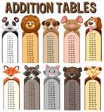 Animale e Tabella di tempi di per la matematica royalty illustrazione gratis