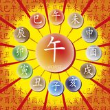 Animales del zodiaco del shui de Feng Imagenes de archivo