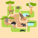 Animals living in Australia. A protected area, a hunting ground, a territory of the zoo Royalty Free Stock Photography