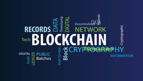 Animated Block Chain Word Cloud