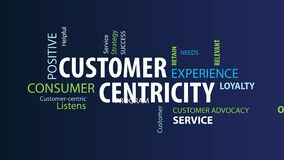 Animated Customer Centricity Word Cloud on a Blue Background