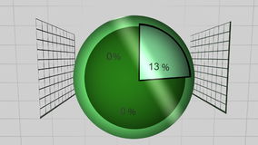 Animated graphs spinning