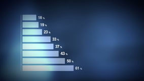 Animated Infographics Histogram Bar Graph Chart. With Values in Percentage as Technology, Busienss, Finance or Economy concept. 1920x1080 full hd footage