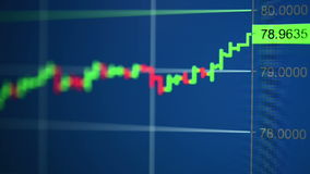 Animated stock chart on the computer display. Close view stock footage