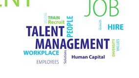 Animated Talent Management Word Cloud