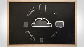 Animatie van elektronische apparaten die een wolk omcirkelen stock footage
