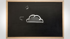 Animation of electronic devices circling a cloud. On blackboard stock footage