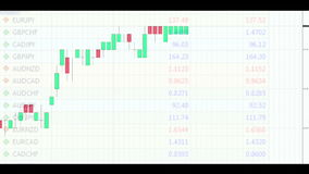 Animation of financial stock data market stock video footage