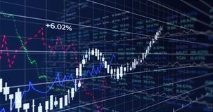 Animation of stock market display with stock market tickers and graphs 4k
