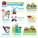 Animaux de ferme, personnages de dessin animé infographic Images stock