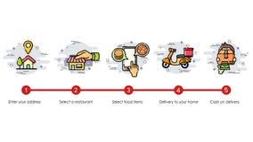 Animazione del fumetto Concetto di consegna di processo e dell'alimento di ordine Come ordinare video d archivio