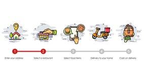 Animazione del fumetto Concetto di consegna di processo e dell'alimento di ordine Come ordinare archivi video