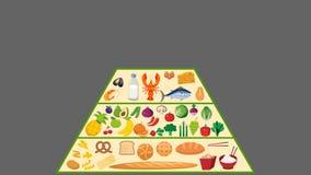 Animazione di nutrizione della piramide di alimento in Alpha Channel illustrazione vettoriale