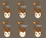 Anime faces. With expression of different feelings royalty free illustration