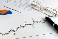 Análise técnica e fundamental Imagem de Stock Royalty Free