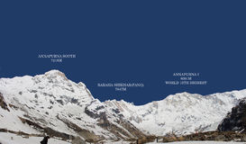 Annapurna South & Annapurna I Royalty Free Stock Image
