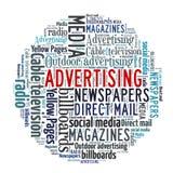 Annonsering Arkivbilder