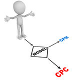 Annonsering av modeller cpc eller cpm stock illustrationer