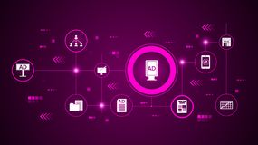 Annonsering av ställningssymbolen Från den Digital marknadsföringen befordranuppsättning stock illustrationer