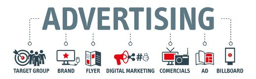 Annonsering av vektorillustrationbegrepp med symboler stock illustrationer