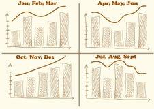 Annual analysis Stock Photo