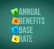 Annual benefits base rate post memo chalkboard Stock Photo