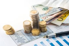 Annual budget with euro cioin and banknote. On white Royalty Free Stock Images