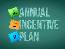 Annual incentive plan post memo chalkboard sign Royalty Free Stock Images