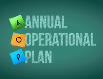 Annual operational plan post memo chalkboard sign Stock Photos