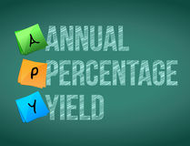 Annual percentage yield post memo chalkboard. Sign illustration design Stock Images