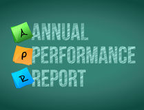Annual performance report post memo chalkboard Royalty Free Stock Photo